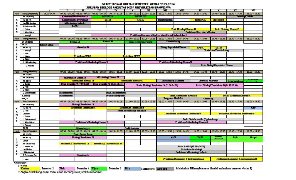 Jadwal Kuliah GENAP BIO 2014